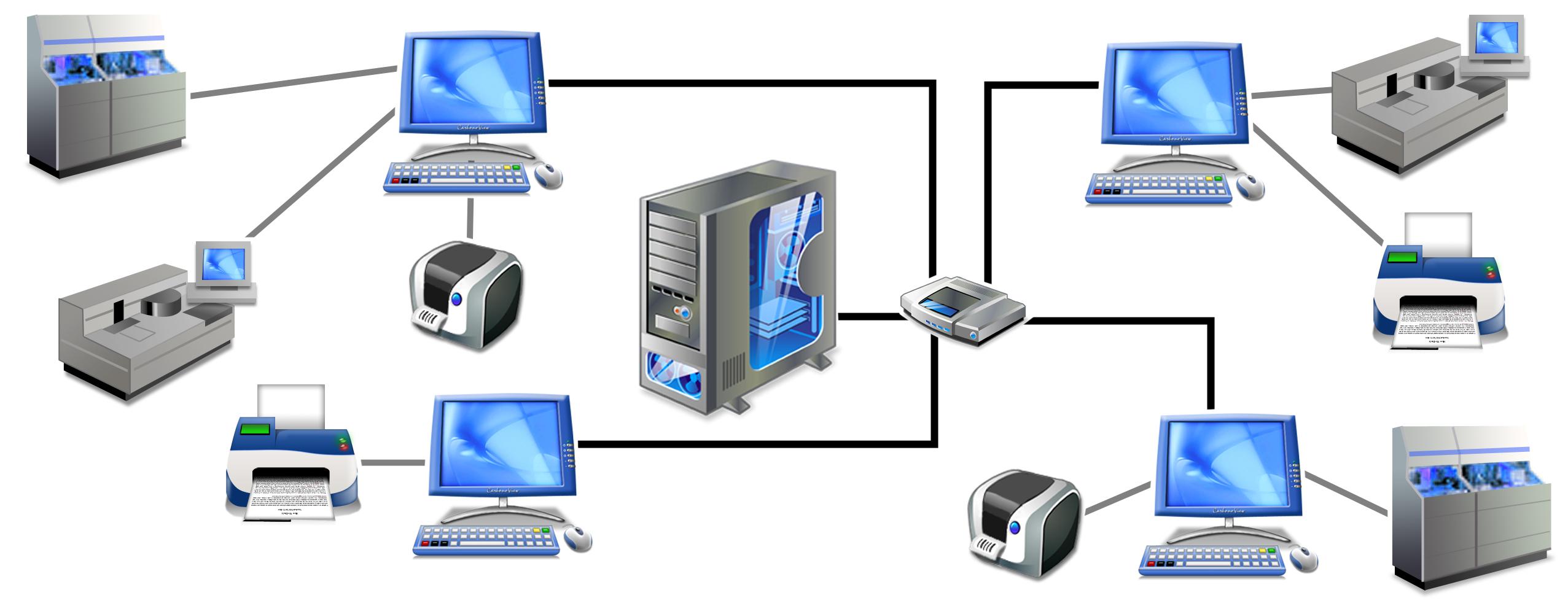 Network System Landsat Ict Solutions